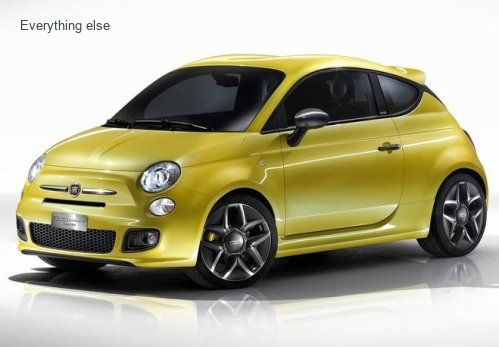 www.FIAT.tv Premium Domain Name For Sale or Trade